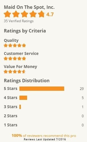 House Cleaner Reviews 4.7 Stars